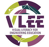 Visual Literacy for Engineering Education
